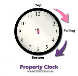 Property_Clock_Falling_sml