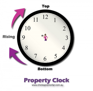 Property_Clock_Rising_sml